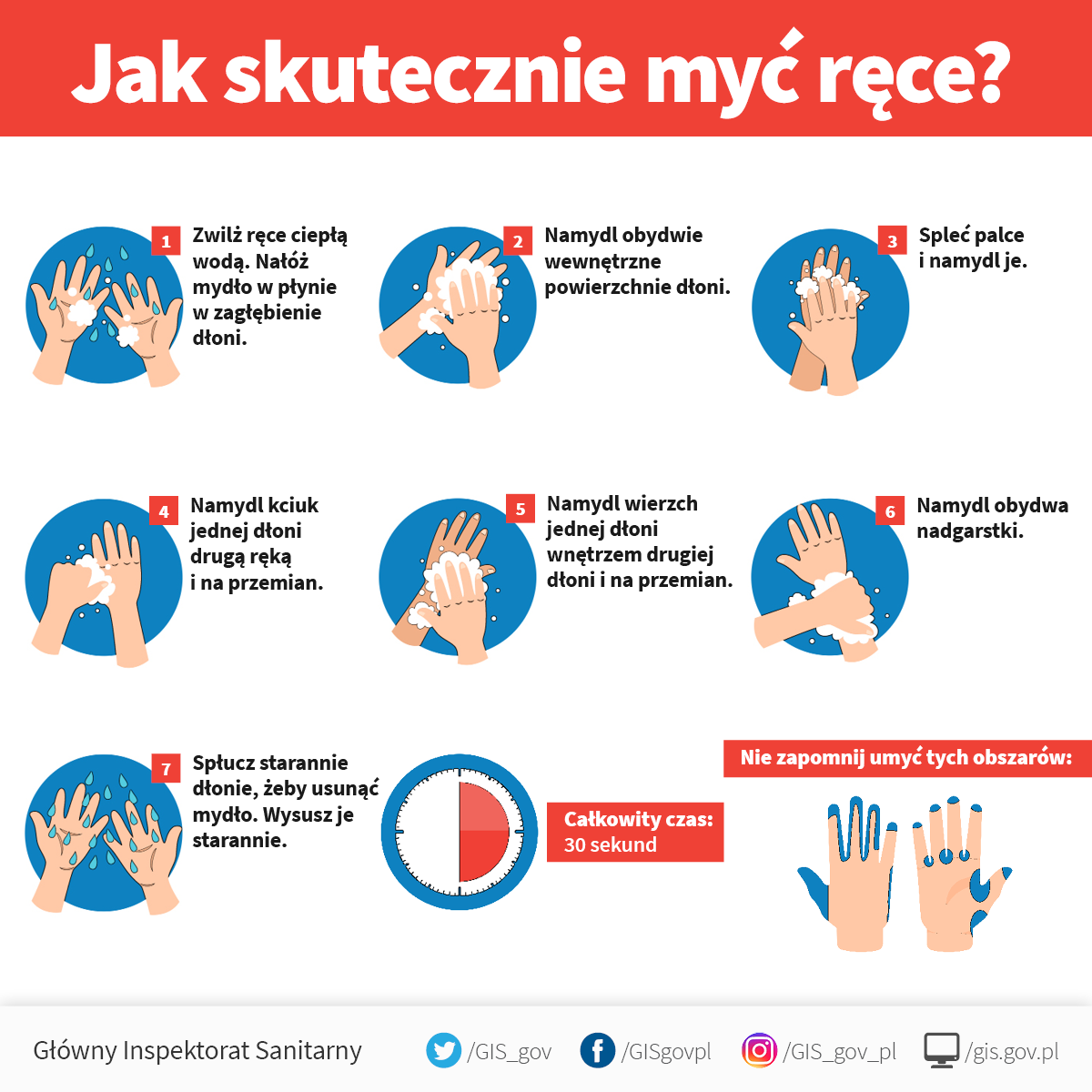 grafika - jak skutecznie myć ręce?